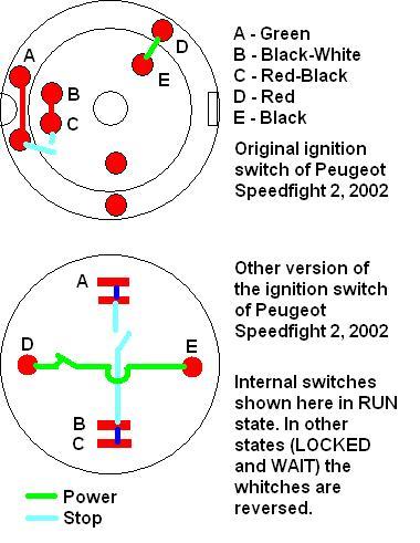 Peugeot Speedfight Ignition Wiring Diagram Online Wiring Diagram